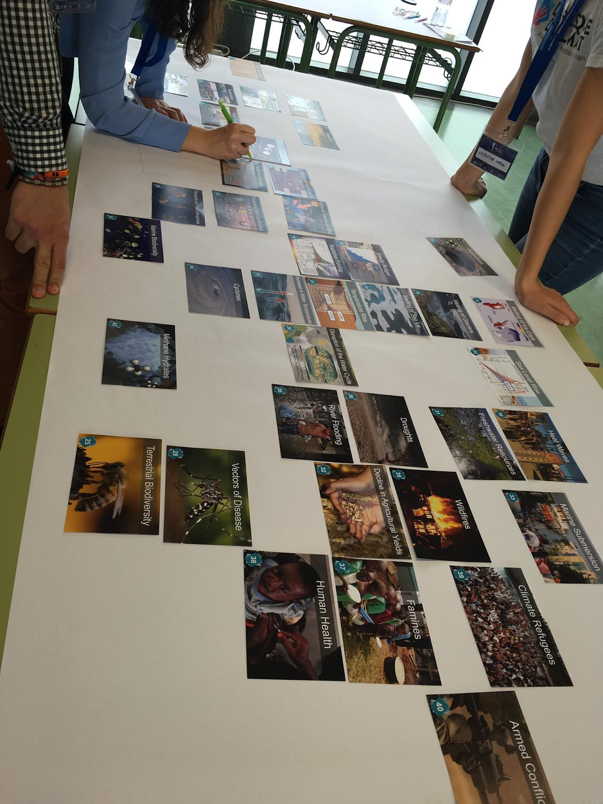 The Climate Collage in Progress at COY15